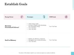 Establish Goals Strategies Ppt Powerpoint Presentation Gallery Rules