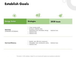 Establish Goals Strategies Ppt Powerpoint Presentation Gallery