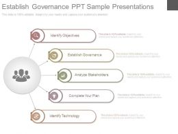 Establish Governance Ppt Sample Presentations