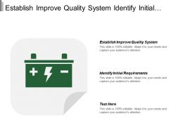 Establish Improve Quality System Identify Initial Requirements Control Nonconformities