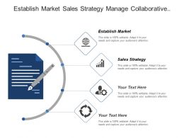 Establish Market Sales Strategy Manage Collaborative Channel Forecasting