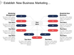 Establish New Business Marketing Management Hr Departments