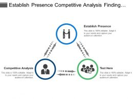 Establish Presence Competitive Analysis Finding Out Keywords Information Gathering