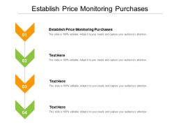 Establish Price Monitoring Purchases Ppt Powerpoint Presentation Icon Cpb