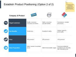 Establish Product Positioning Target Ppt Powerpoint Presentation Show