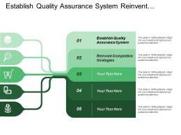 Establish Quality Assurance System Reinvent Competitive Strategies Business Result