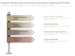 Establish Relationship Confidential Information Gathering Ppt Slide