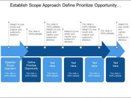 Establish Scope Approach Define Prioritize Opportunity Set Strategic Vision