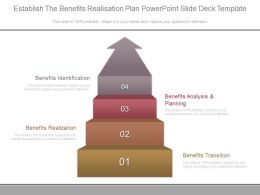 Establish The Benefits Realisation Plan Powerpoint Slide Deck Template