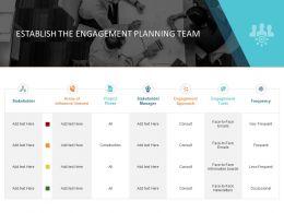 Establish The Engagement Planning Team Ppt Powerpoint Presentation Model Show
