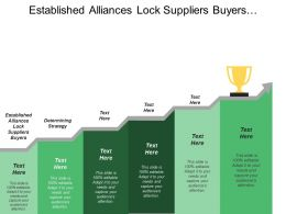 Established Alliances Lock Suppliers Buyers Determining Strategy Lack Credit