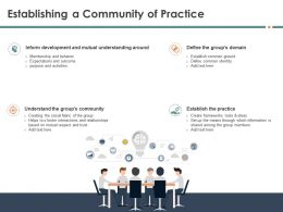 Establishing A Community Of Practice Fabric Foster Ppt Powerpoint Presentation Show Brochure