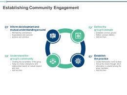 Establishing Community Engagement Ppt Powerpoint Presentation Outline Brochure