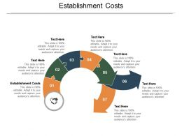 Establishment Costs Ppt Powerpoint Presentation File Clipart Cpb