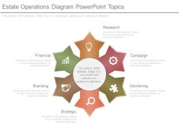 estate_operations_diagram_powerpoint_topics_Slide01
