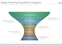 Estate Planning Powerpoint Graphics