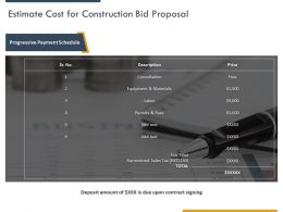 Estimate Cost For Construction Bid Proposal Ppt Powerpoint Presentation Professional Outfit
