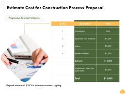 Estimate Cost For Construction Process Proposal Ppt Powerpoint Presentation Design