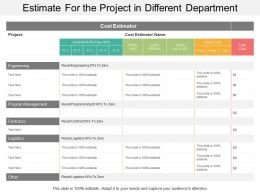 Estimate For The Project In Different Department
