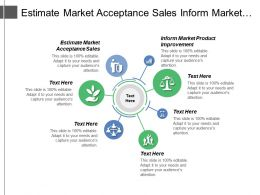 Estimate Market Acceptance Sales Inform Market Product Improvement