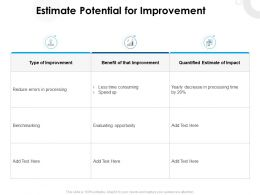Estimate Potential For Improvement Opportunity Ppt Powerpoint Presentation Tips