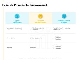 Estimate Potential For Improvement Planning Ppt Powerpoint Presentation Professional