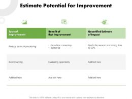 Estimate Potential For Improvement Ppt Powerpoint Images