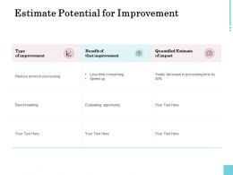 Estimate Potential For Improvement Ppt Powerpoint Presentation Icon Graphics