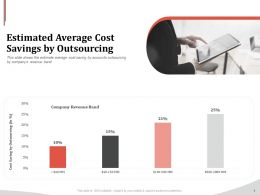 Estimated Average Cost Savings By Outsourcing Ppt File Topics