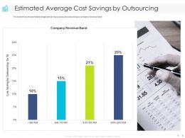Estimated Average Cost Savings By Outsourcing Revenue Ppt Powerpoint Presentation Summary