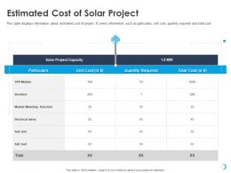 Estimated Cost Of Solar Project Electrical Wires Ppt Powerpoint Presentation Graphics