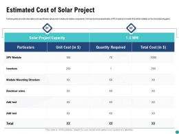 Estimated Cost Of Solar Project Inverters Ppt Powerpoint Presentation Model Clipart Images