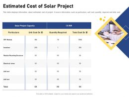 Estimated Cost Of Solar Project Particulars Ppt Powerpoint Presentation File Example