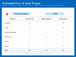 Estimated Cost Of Solar Project Quantity Ppt Powerpoint Presentation Inspiration