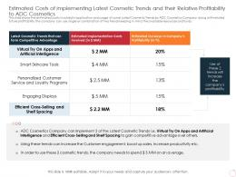 Estimated Costs Of Implementing Latest Trends Can Provide Competitive Advantage Company