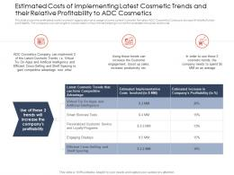 Estimated Costs Of Implementing Use Of Latest Trends To Boost Profitability Ppt Show