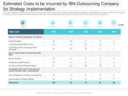 Estimated Costs To Be Incurred By IBN Outsourcing Company Reasons High Customer Attrition Rate