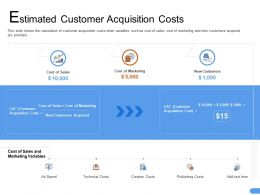 Estimated Customer Acquisition Costs New Ppt Powerpoint Ideas Inspiration