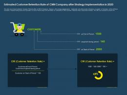 Estimated Customer Retention Rate Of CNN Company After Strategy Implementation In 2020 Ppt Elements