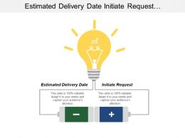 Estimated Delivery Date Initiate Request Standardization Ability Manage