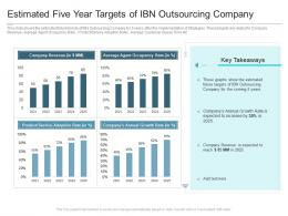 Estimated Five Year Targets Of IBN Outsourcing Company Reasons High Customer Attrition Rate