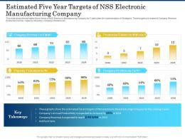 Estimated Five Year Targets Of Nss Electronic Manufacturing Company Shortage Of Skilled Labor Ppt Gallery
