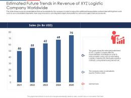 Estimated Future Trends In Revenue Of Xyz Logistic Company Worldwide Implementation Ppt Ideas