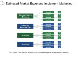 Estimated Market Expenses Implement Marketing Plan Commitment Strategic