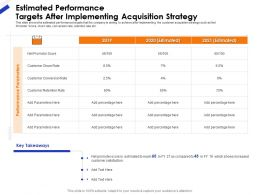 Estimated Performance Targets After Implementing Acquisition Strategy Ppt Outline