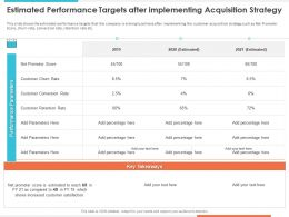Estimated Performance Targets After Implementing Churn Rate Ppt Design Ideas