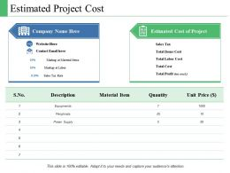 Estimated Project Cost Ppt Powerpoint Presentation Layouts Microsoft