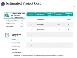 Estimated Project Cost Ppt Styles Ideas