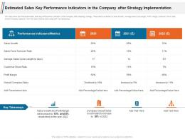 Estimated Sales Key Performance Indicators In The Company After Strategy Implementation Ppt Graphics