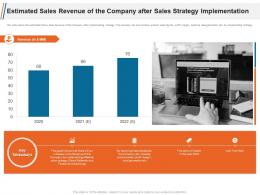 Estimated Sales Revenue Of The Company After Sales Strategy Implementation Ppt Introduction